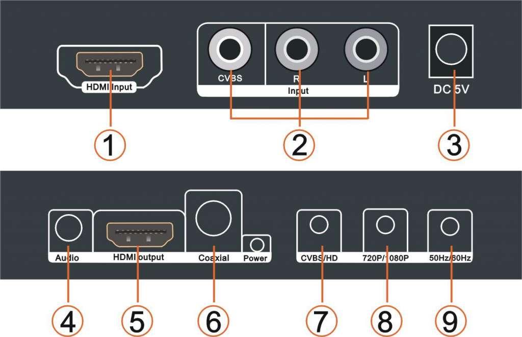 NK-8A 1080P 3RCA HDMI to HDMI Converter Box Adapter