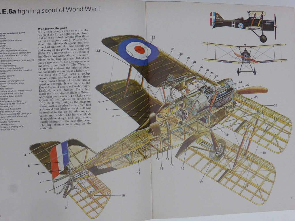 Fabulous Visual Books Aircraft Pioneers And Early Experiments Magazines Wiring Cloud Hisonuggs Outletorg