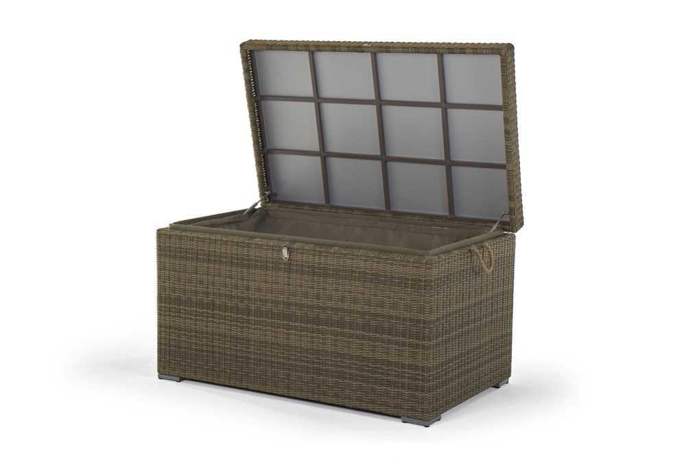 gartenbox wasserdicht kissentruhe gartenm bel. Black Bedroom Furniture Sets. Home Design Ideas
